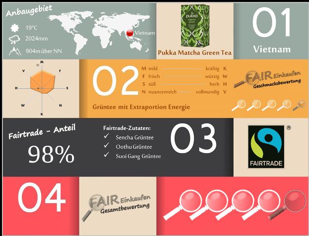 Fair-Einkaufen-Bewertung-Pukka-Matcha-Green-Tea