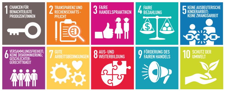 WFTO-10-Grundsaetze-fairer-handel