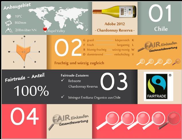 Fair-Einkaufen-Bewertung-Emiliana-Adobe-Chardonnay-2012_1