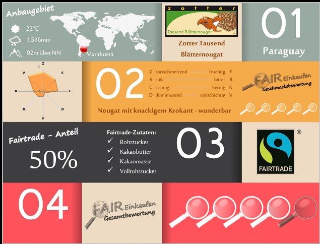 Fair-Einkaufen-Bewertung-Zotter-Tausend-Blaetternougat